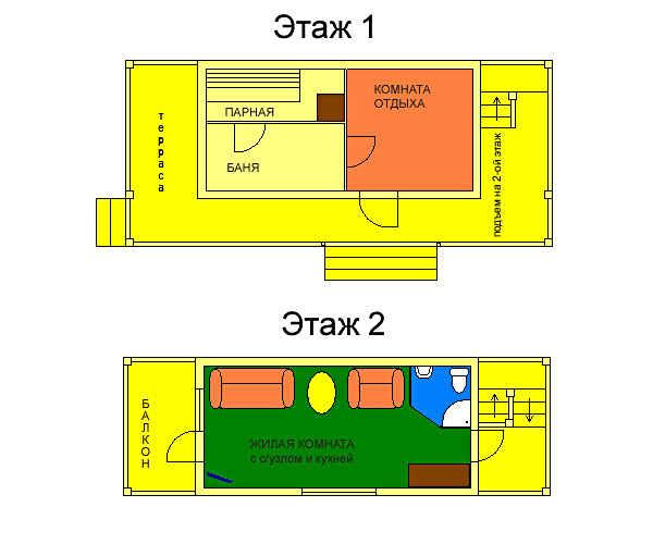 Курорт Белокуриха : Схема